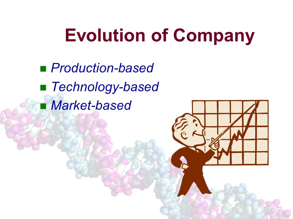 Evolution of Company Production-based Technology-based Market-based