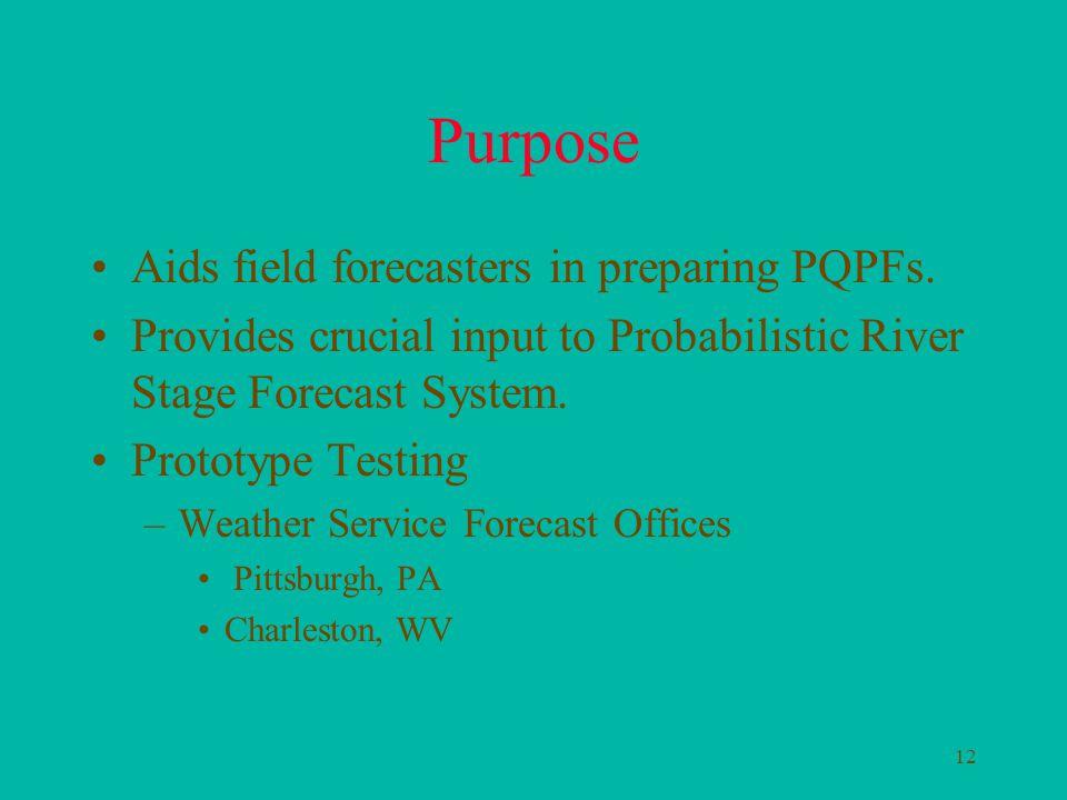 12 Purpose Aids field forecasters in preparing PQPFs.