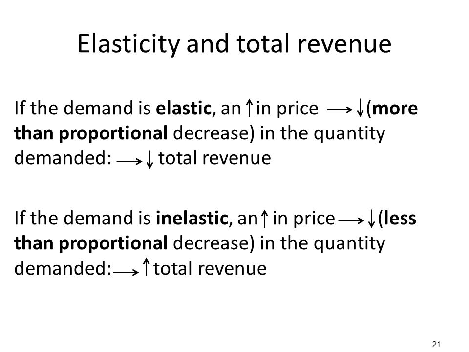 Elasticity and total revenue If the demand is elastic, an in price (more than proportional decrease) in the quantity demanded: total revenue If the demand is inelastic, an in price (less than proportional decrease) in the quantity demanded: total revenue 21