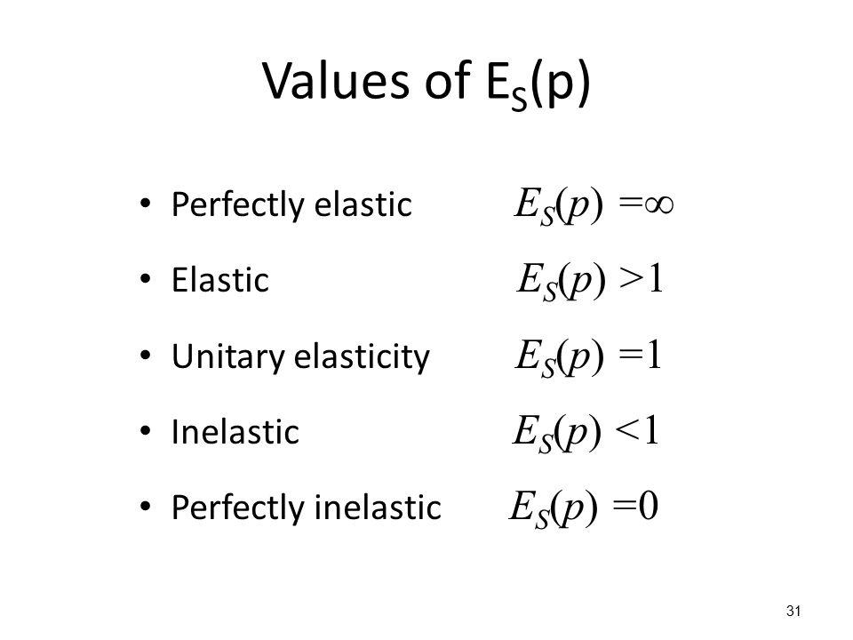 Values of E S (p) Perfectly elastic E S (p) =∞ Elastic E S (p) >1 Unitary elasticity E S (p) =1 Inelastic E S (p) <1 Perfectly inelastic E S (p) =0 31