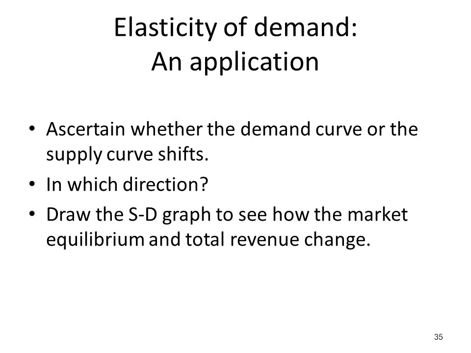 Elasticity of demand: An application Ascertain whether the demand curve or the supply curve shifts. In which direction? Draw the S-D graph to see how
