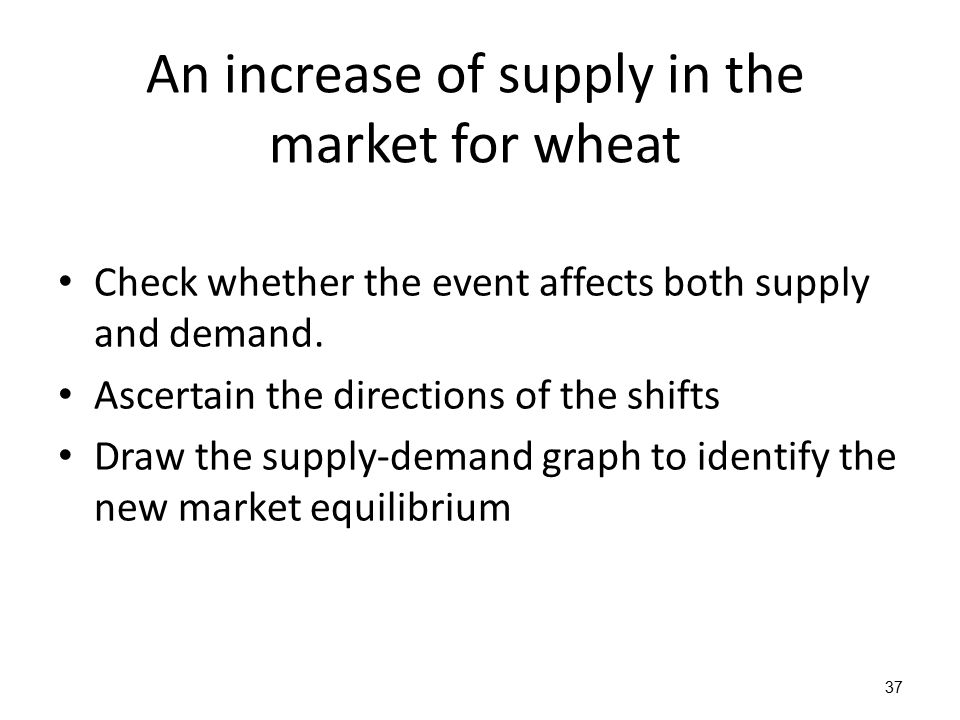 An increase of supply in the market for wheat Check whether the event affects both supply and demand. Ascertain the directions of the shifts Draw the