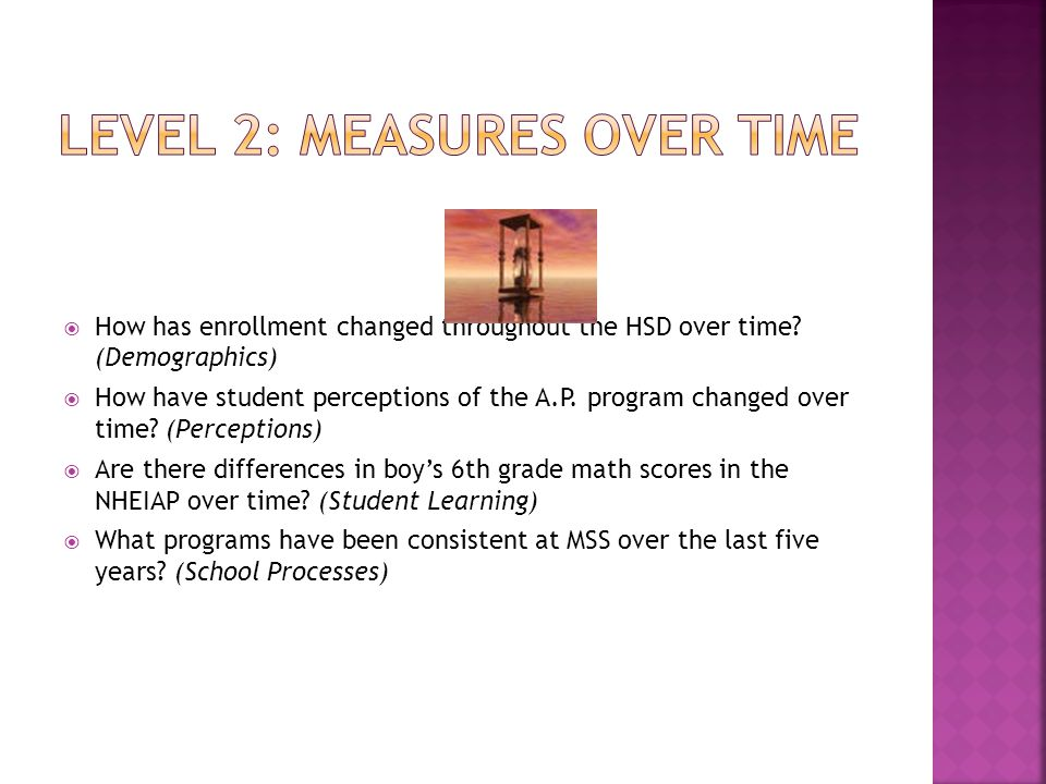  How has enrollment changed throughout the HSD over time.