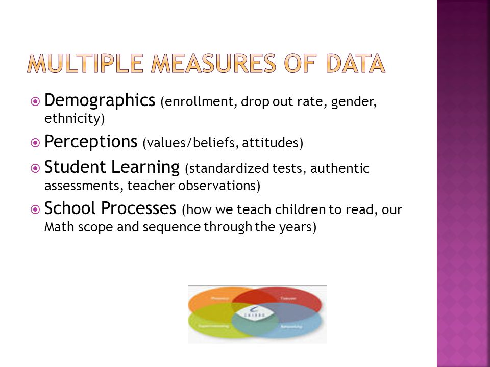 Each of the four measures, by themselves, give valuable information.