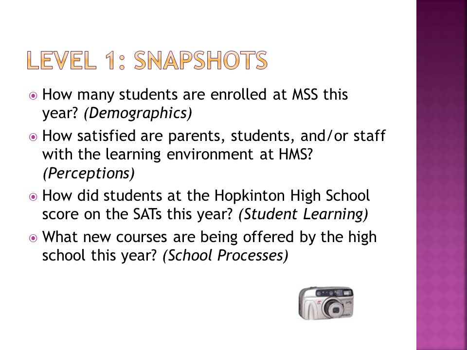  How has enrollment changed throughout the HSD over time.