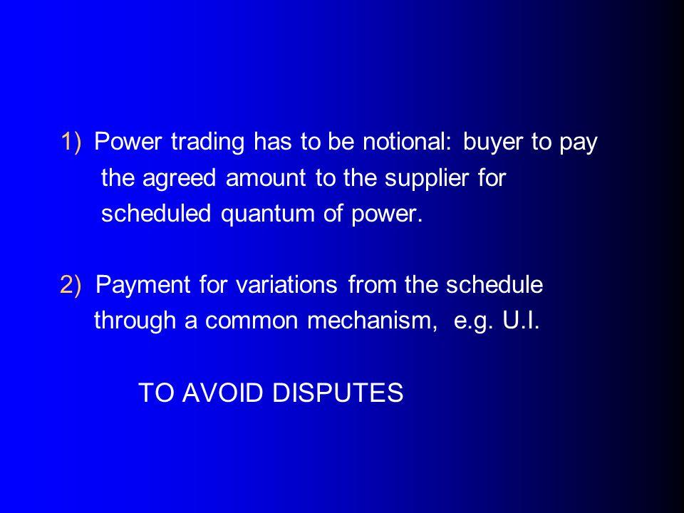 TRADER GRID 10MW 8MW A A B B @ Rs. 2.00/ u @ Rs. 2.20/ u AGREEMENTS ACTUAL FLOW 12 MW