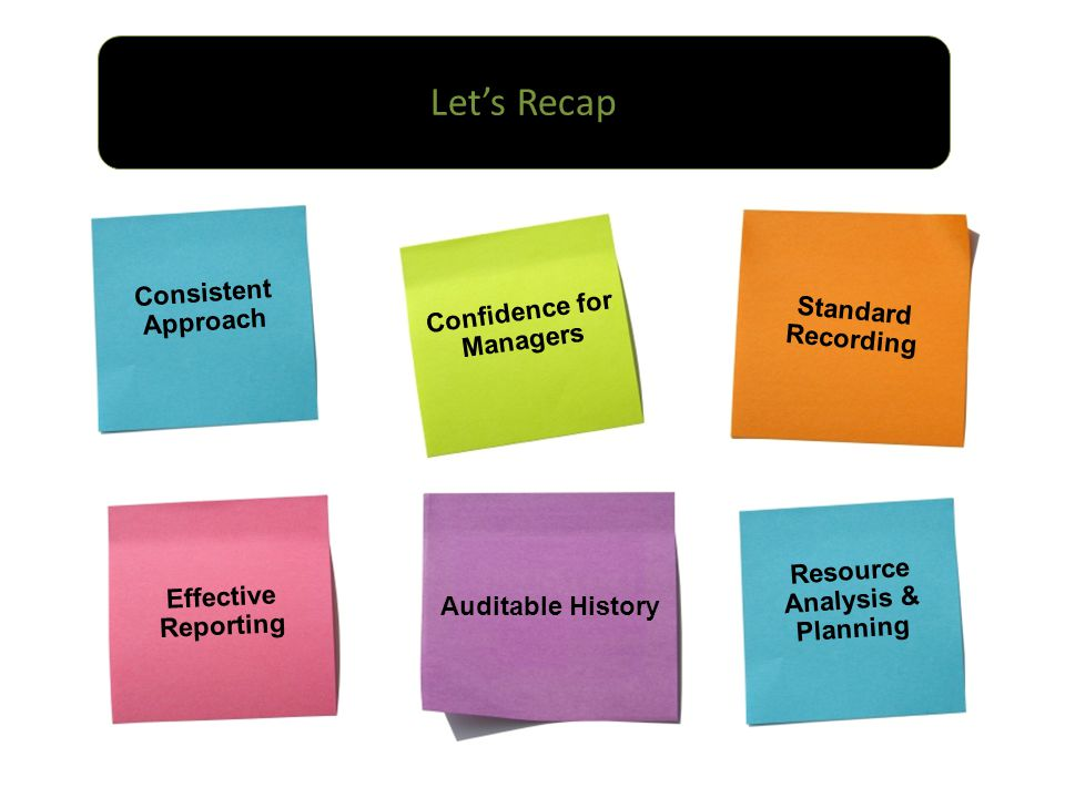 Consistent Approach Confidence for Managers Standard Recording Effective Reporting Auditable History Resource Analysis & Planning Let's Recap