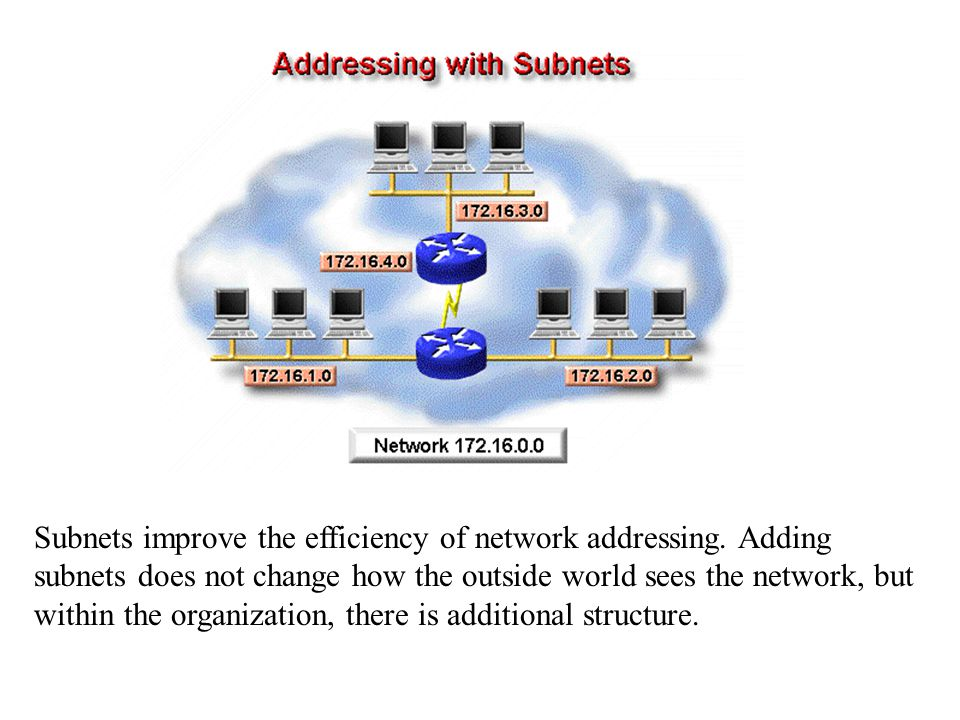Subnets improve the efficiency of network addressing.