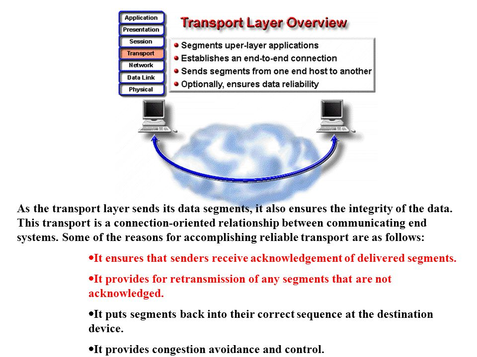As the transport layer sends its data segments, it also ensures the integrity of the data.