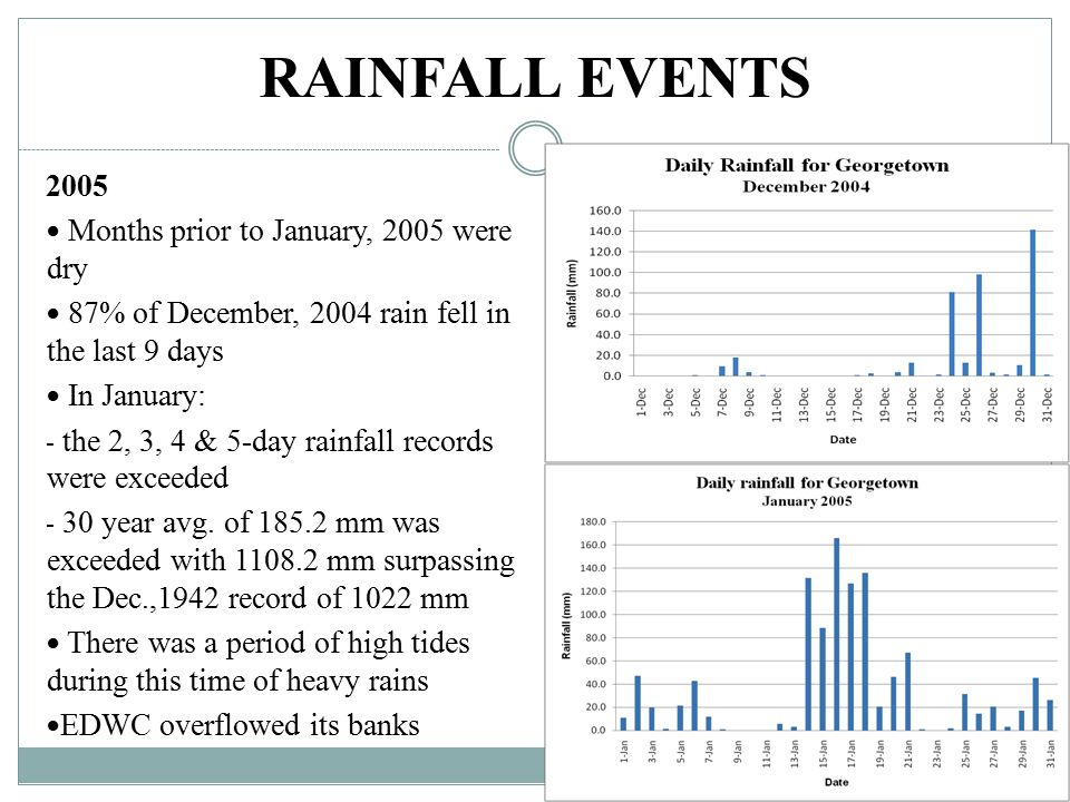 RAINFALL EVENTS 2005 Months prior to January, 2005 were dry 87% of December, 2004 rain fell in the last 9 days In January: - the 2, 3, 4 & 5-day rainfall records were exceeded - 30 year avg.