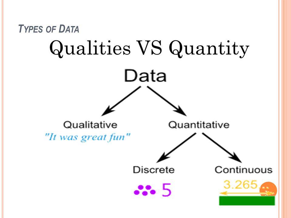 T YPES OF D ATA Qualities VS Quantity