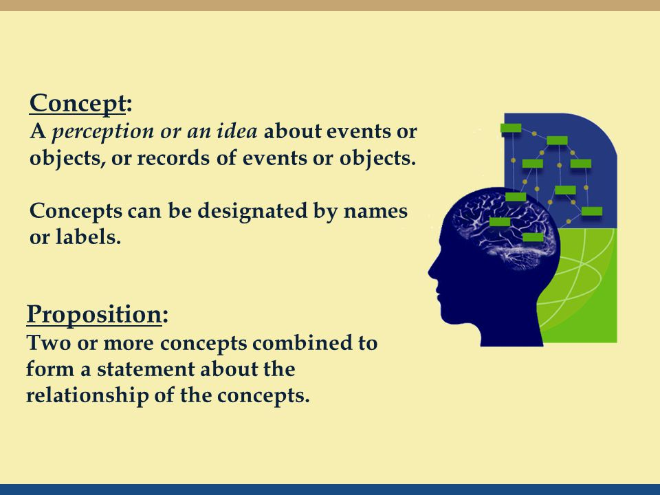 Concept: A perception or an idea about events or objects, or records of events or objects.