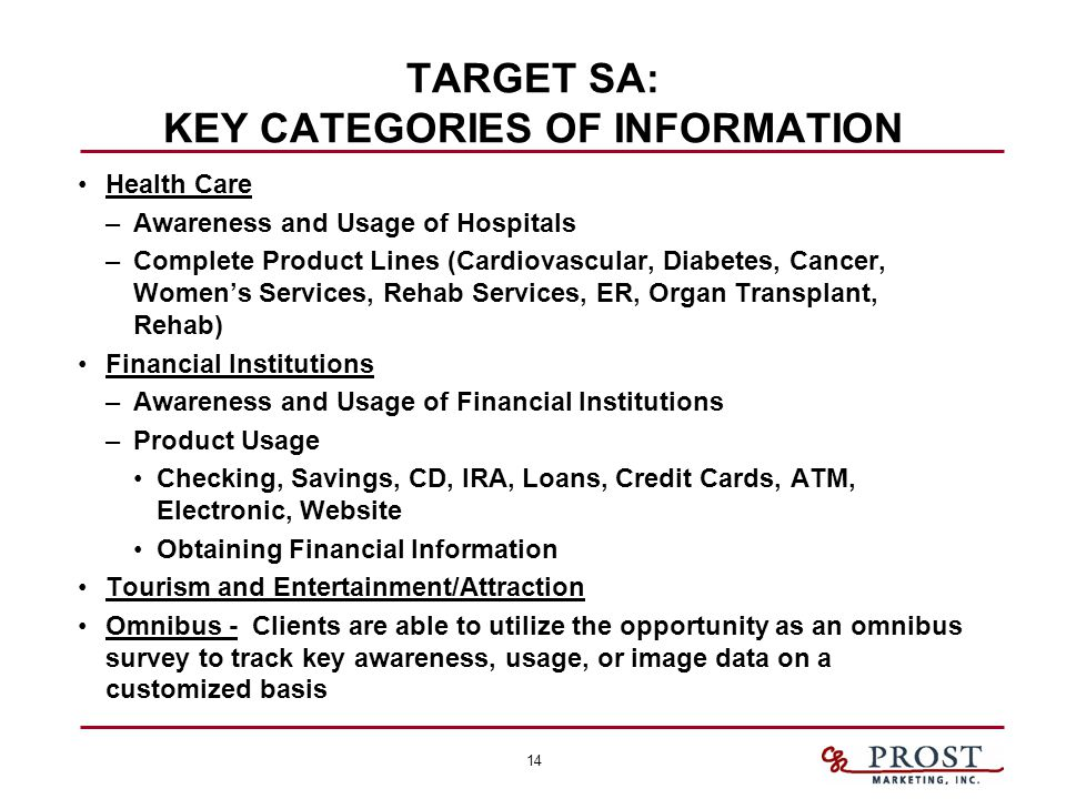 14 TARGET SA: KEY CATEGORIES OF INFORMATION Health Care –Awareness and Usage of Hospitals –Complete Product Lines (Cardiovascular, Diabetes, Cancer, W