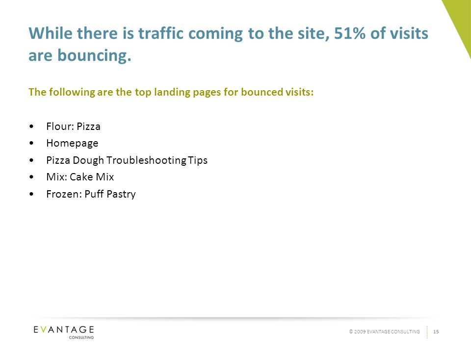 15© 2009 EVANTAGE CONSULTING While there is traffic coming to the site, 51% of visits are bouncing.