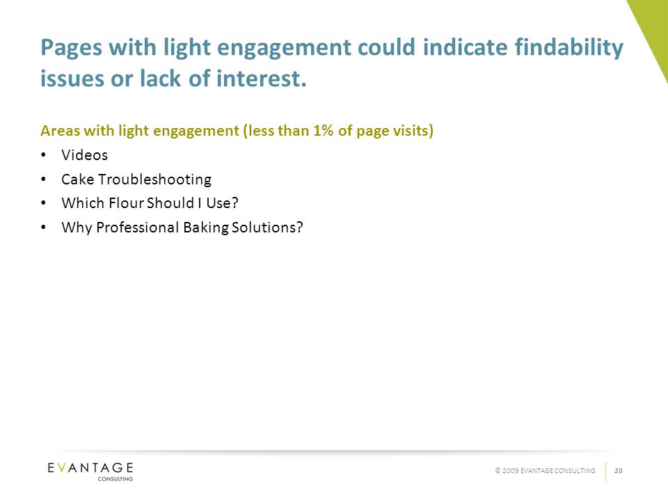 20© 2009 EVANTAGE CONSULTING Pages with light engagement could indicate findability issues or lack of interest.
