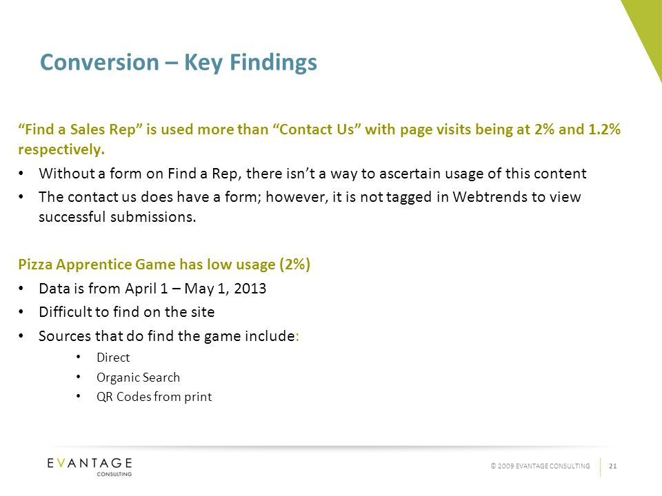 21© 2009 EVANTAGE CONSULTING Conversion – Key Findings Find a Sales Rep is used more than Contact Us with page visits being at 2% and 1.2% respectively.