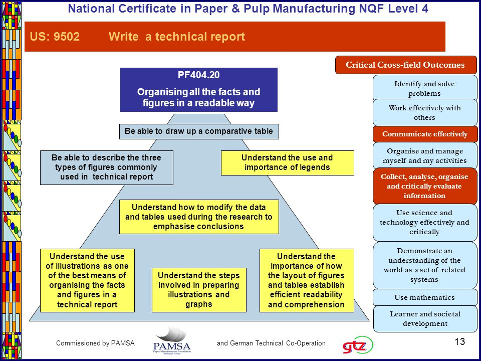 13 Commissioned by PAMSA and German Technical Co-Operation National Certificate in Paper & Pulp Manufacturing NQF Level 4 PF404.20 Organising all the facts and figures in a readable way Understand the steps involved in preparing illustrations and graphs Be able to draw up a comparative table Understand how to modify the data and tables used during the research to emphasise conclusions Be able to describe the three types of figures commonly used in technical report Understand the use of illustrations as one of the best means of organising the facts and figures in a technical report Understand the importance of how the layout of figures and tables establish efficient readability and comprehension Understand the use and importance of legends Critical Cross-field Outcomes Identify and solve problems Work effectively with others Communicate effectively Organise and manage myself and my activities Collect, analyse, organise and critically evaluate information Use science and technology effectively and critically Demonstrate an understanding of the world as a set of related systems Use mathematics Learner and societal development US: 9502 Write a technical report