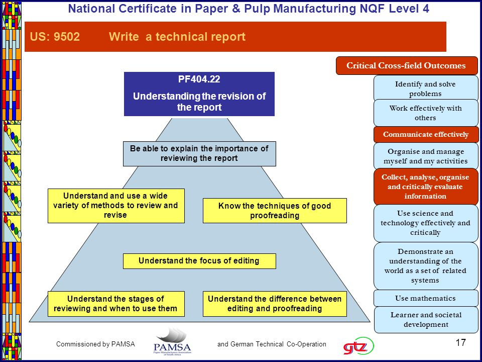 17 Commissioned by PAMSA and German Technical Co-Operation National Certificate in Paper & Pulp Manufacturing NQF Level 4 PF404.22 Understanding the revision of the report Know the techniques of good proofreading Understand the stages of reviewing and when to use them Be able to explain the importance of reviewing the report Understand the difference between editing and proofreading Understand the focus of editing Understand and use a wide variety of methods to review and revise Critical Cross-field Outcomes Identify and solve problems Work effectively with others Communicate effectively Organise and manage myself and my activities Collect, analyse, organise and critically evaluate information Use science and technology effectively and critically Demonstrate an understanding of the world as a set of related systems Use mathematics Learner and societal development US: 9502 Write a technical report