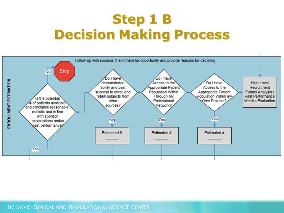 Step 1 B Decision Making Process