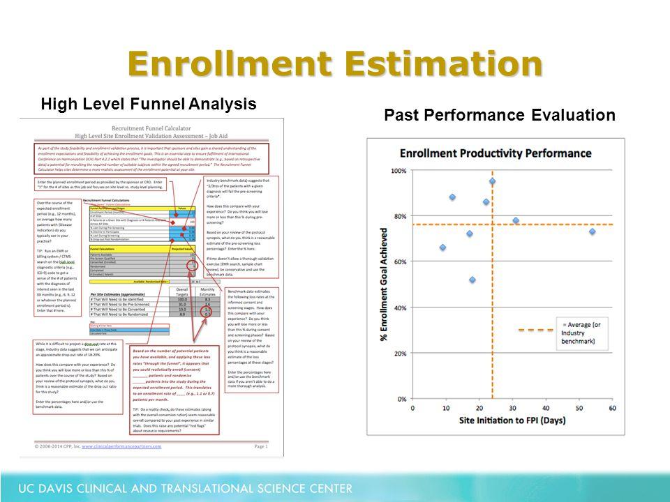 Enrollment Estimation High Level Funnel Analysis Past Performance Evaluation