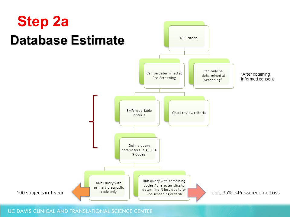 Database Estimate I/E Criteria Can be determined at Pre-Screening EMR -queriable criteria Define query parameters (e.g., ICD- 9 Codes) Run Query with
