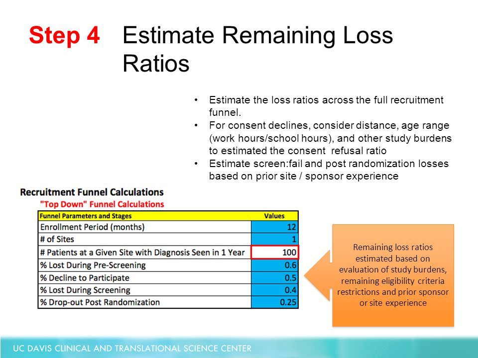 Estimate the loss ratios across the full recruitment funnel. For consent declines, consider distance, age range (work hours/school hours), and other s