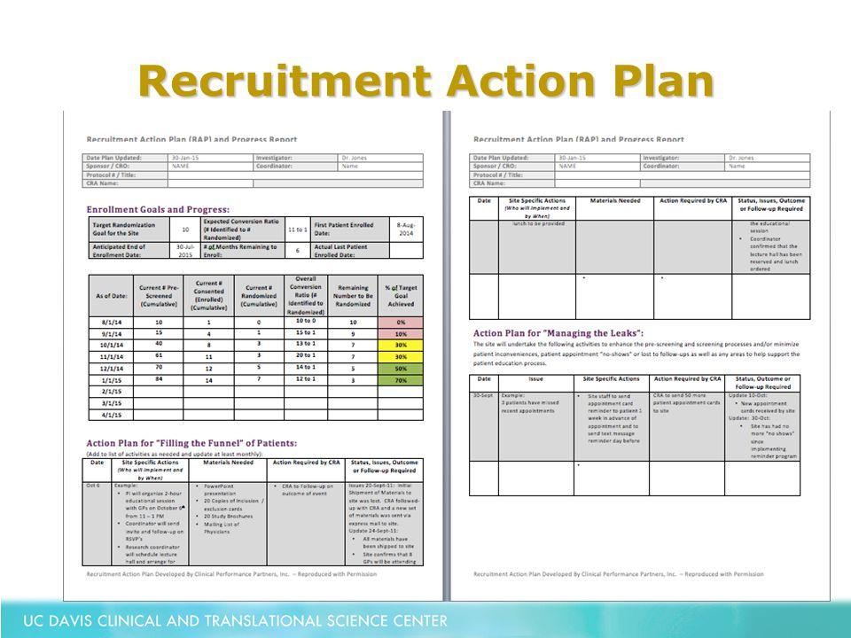 Recruitment Action Plan