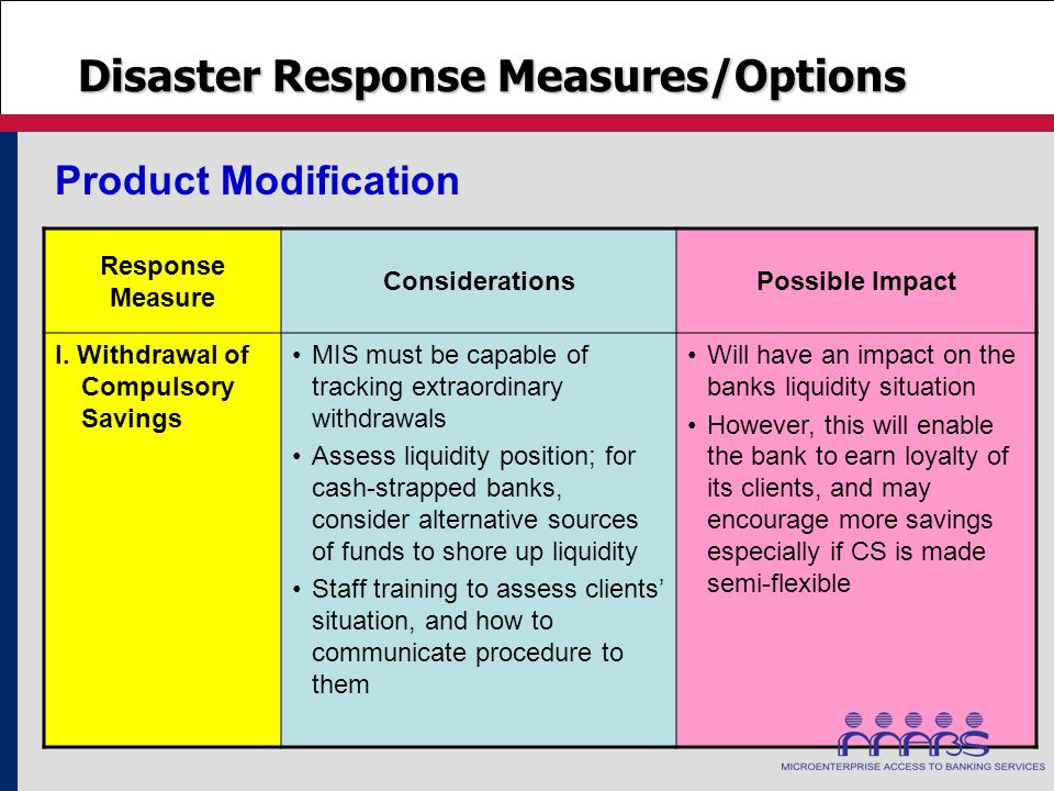 Disaster Response Measures/Options Response Measure ConsiderationsPossible Impact I. Withdrawal of Compulsory Savings MIS must be capable of tracking