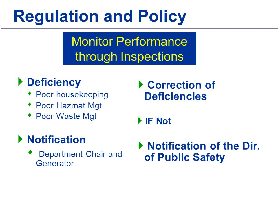 Regulation & Policy Enforcement What can happen if we are not in compliance.