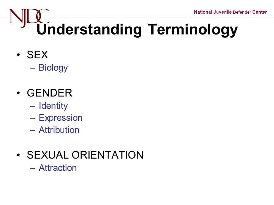 National Juvenile Defender Center Understanding Terminology SEX –Biology GENDER –Identity –Expression –Attribution SEXUAL ORIENTATION –Attraction