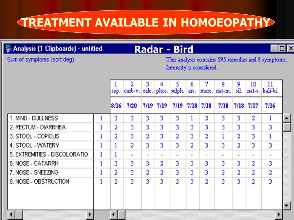 TREATMENT AVAILABLE IN HOMOEOPATHY Radar - Bird