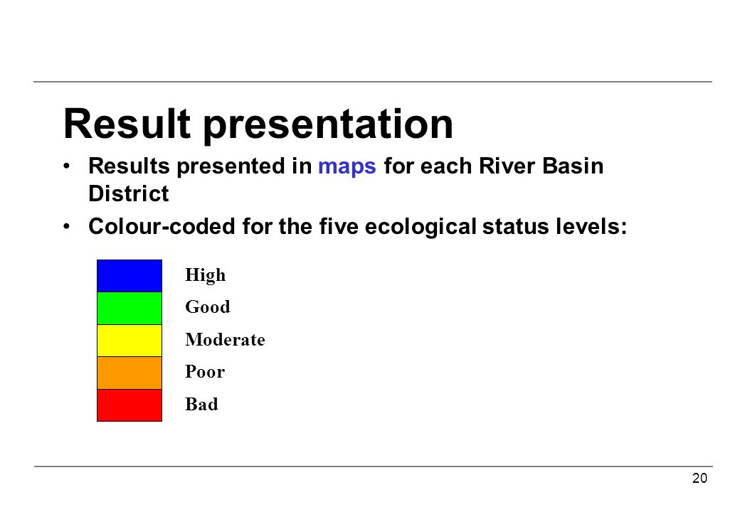 20 Result presentation Results presented in maps for each River Basin District Colour-coded for the five ecological status levels: Good Moderate Poor Bad High