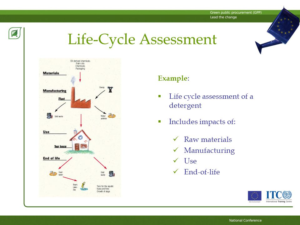 Life-Cycle Assessment Example :  Life cycle assessment of a detergent  Includes impacts of: Raw materials Manufacturing Use End-of-life