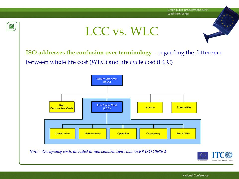 LCC vs.