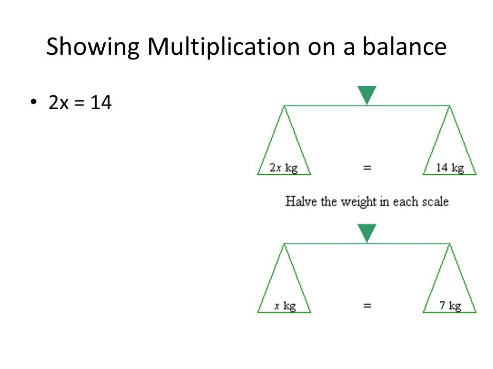 Showing Multiplication on a balance 2x = 14