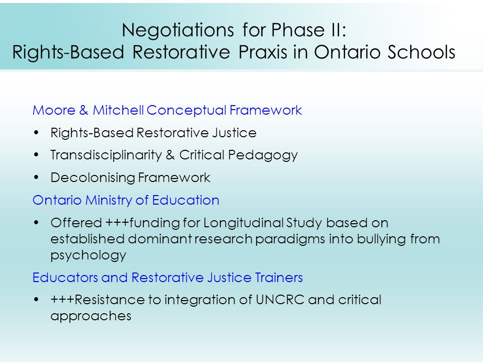 Negotiations for Phase II: Rights-Based Restorative Praxis in Ontario Schools Moore & Mitchell Conceptual Framework Rights-Based Restorative Justice Transdisciplinarity & Critical Pedagogy Decolonising Framework Ontario Ministry of Education Offered +++funding for Longitudinal Study based on established dominant research paradigms into bullying from psychology Educators and Restorative Justice Trainers +++Resistance to integration of UNCRC and critical approaches