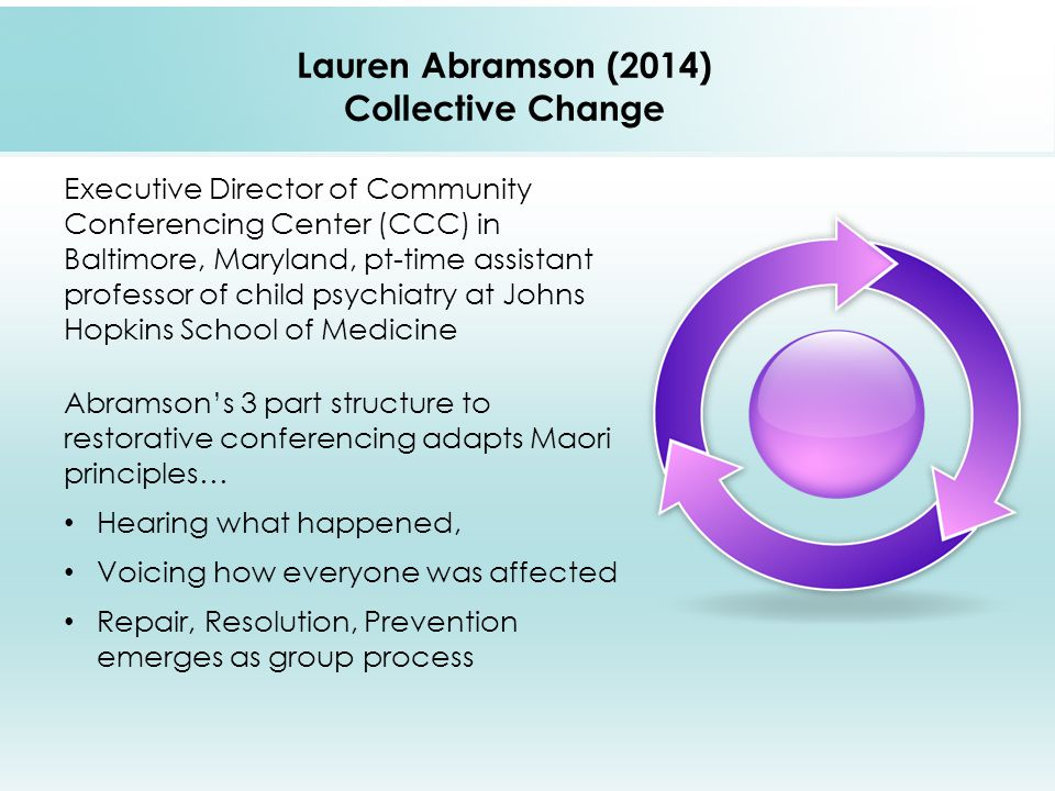 Lauren Abramson (2014) Collective Change Executive Director of Community Conferencing Center (CCC) in Baltimore, Maryland, pt-time assistant professor of child psychiatry at Johns Hopkins School of Medicine Abramson's 3 part structure to restorative conferencing adapts Maori principles… Hearing what happened, Voicing how everyone was affected Repair, Resolution, Prevention emerges as group process