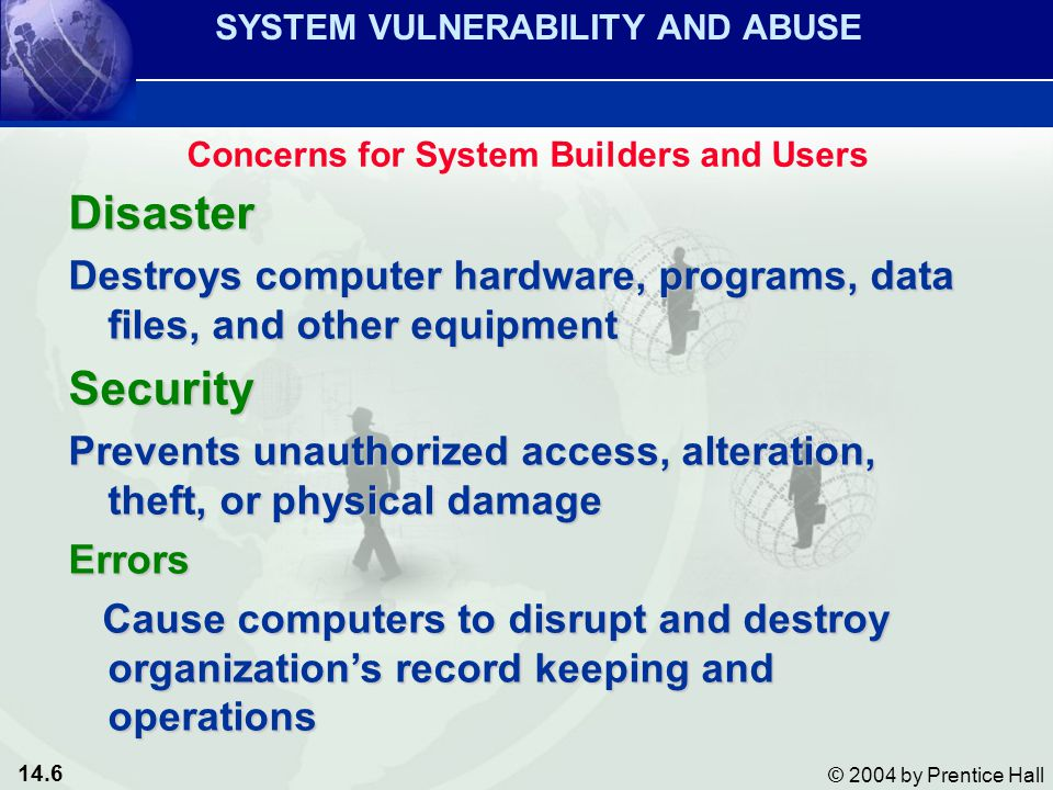 14.17 © 2004 by Prentice Hall Figure 14-5 CREATING A CONTROL ENVIRONMENT Internet Security Challenges