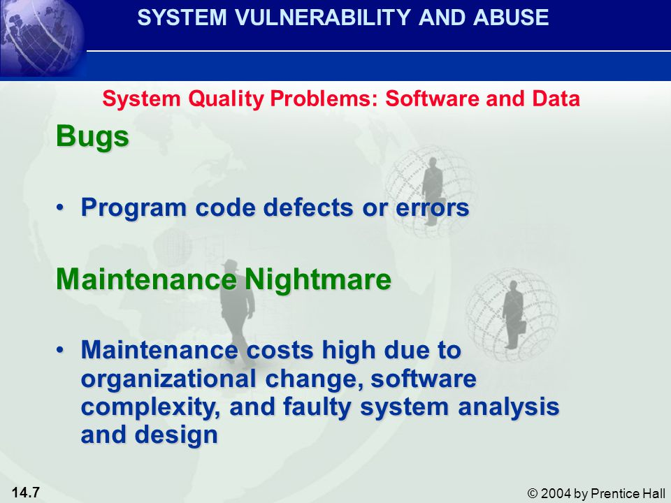 14.7 © 2004 by Prentice Hall Bugs Program code defects or errorsProgram code defects or errors Maintenance Nightmare Maintenance costs high due to organizational change, software complexity, and faulty system analysis and designMaintenance costs high due to organizational change, software complexity, and faulty system analysis and design SYSTEM VULNERABILITY AND ABUSE System Quality Problems: Software and Data
