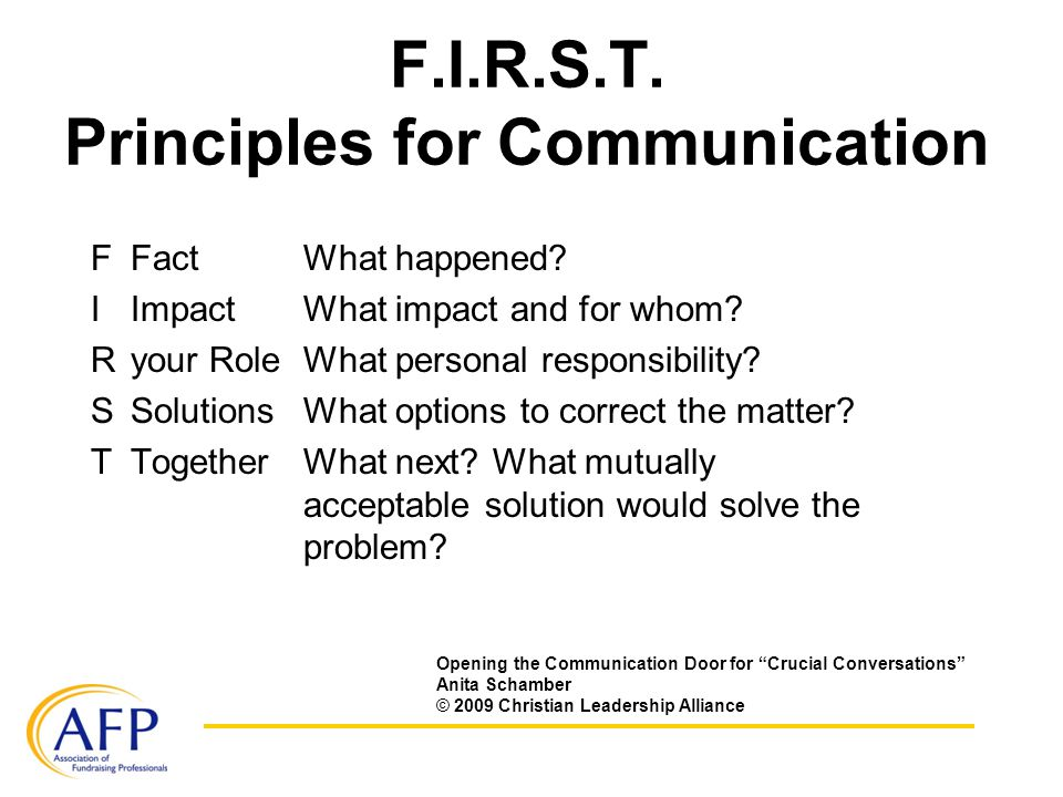 F.I.R.S.T. Principles for Communication FFactWhat happened.