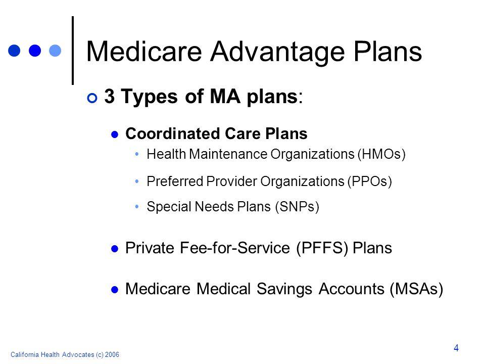 California Health Advocates (c) 2006 4 Medicare Advantage Plans 3 Types of MA plans: Coordinated Care Plans Health Maintenance Organizations (HMOs) Pr