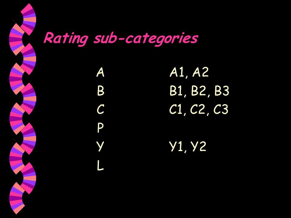 Rating sub-categories ABCPYLABCPYL A1, A2 B1, B2, B3 C1, C2, C3 Y1, Y2