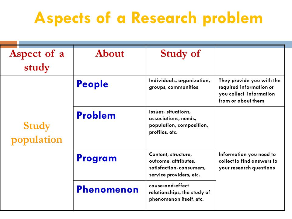 Considerations in Selecting a Research Problem  Interest : you must select a topic that interests you most.