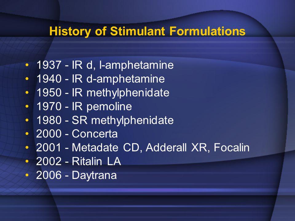 History of Stimulant Formulations 1937 - IR d, l-amphetamine 1940 - IR d-amphetamine 1950 - IR methylphenidate 1970 - IR pemoline 1980 - SR methylphenidate 2000 - Concerta 2001 - Metadate CD, Adderall XR, Focalin 2002 - Ritalin LA 2006 - Daytrana