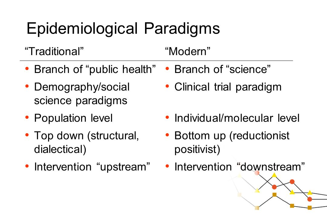 "Epidemiological Paradigms ""Traditional"" Branch of ""public health"" Demography/social science paradigms Population level Top down (structural, dialectic"