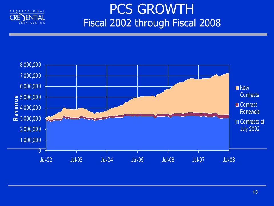 13 PCS GROWTH Fiscal 2002 through Fiscal 2008