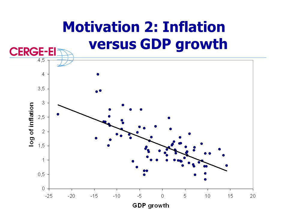 Motivation 2: Inflation versus GDP growth