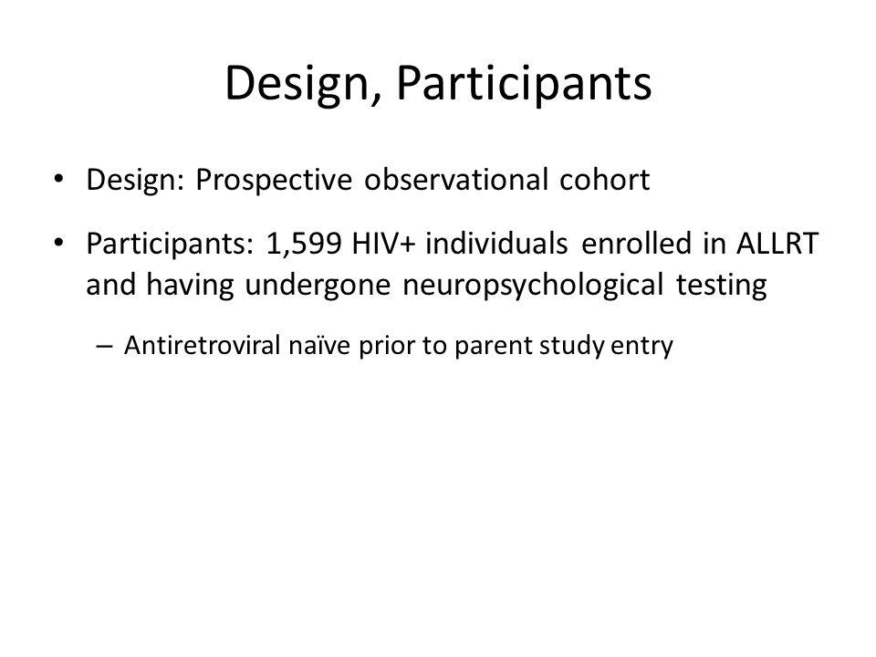 Acknowledgements Co-authors ACTG Sites NIH (NIMH) HIV+ study participants