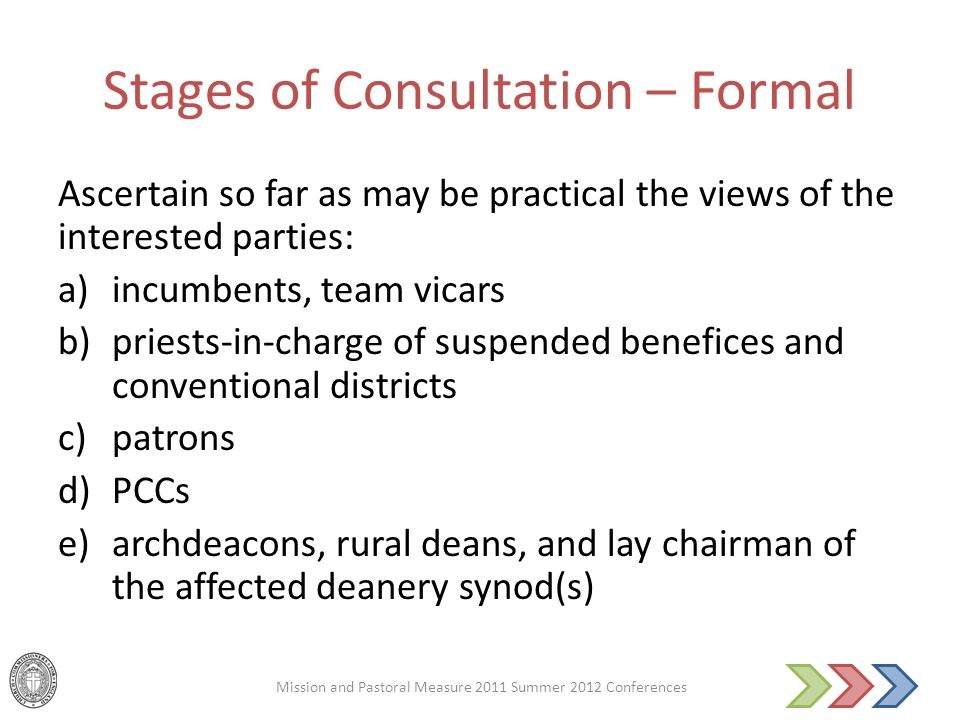 Stages of Consultation – Formal Ascertain so far as may be practical the views of the interested parties: a)incumbents, team vicars b)priests-in-charg