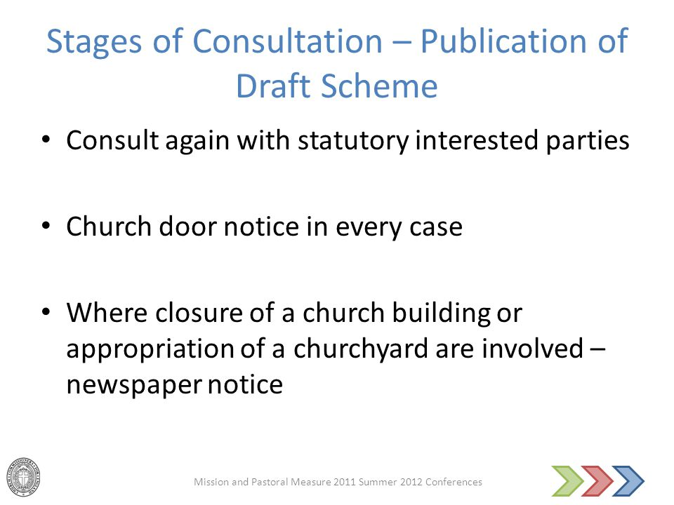 Stages of Consultation – Publication of Draft Scheme Consult again with statutory interested parties Church door notice in every case Where closure of